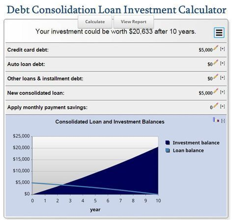 Getting a Debt Consolidation Loan can do more than pay off debt - loan amortization spreadsheet