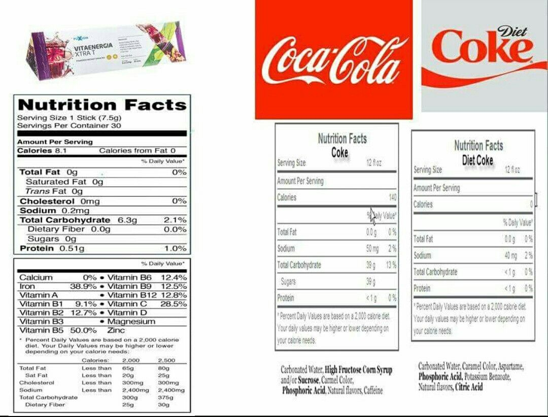 Vitaenergia Xtra T Energy Drink Vs Coke Or Diet Coke Notice The Nutritional Facts Actual Nutritional Benefits I Nutrition Facts Diet And Nutrition Diet Coke
