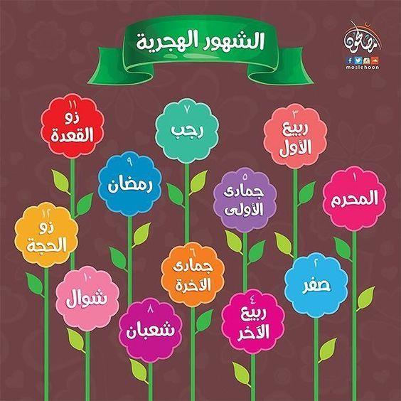 بوستر رائع لتوضيح الشهور الهجرية Learning Arabic Arabic Kids Learn Arabic Language