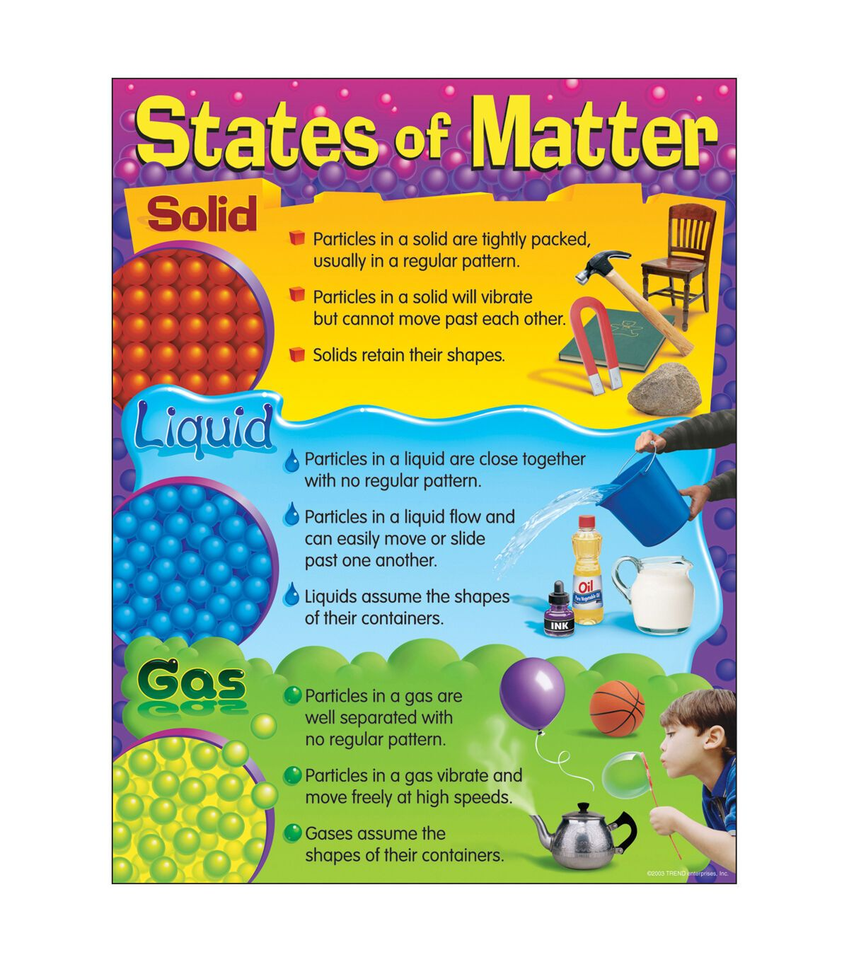States Of Matter Learning Chart 17 X22 6pk In