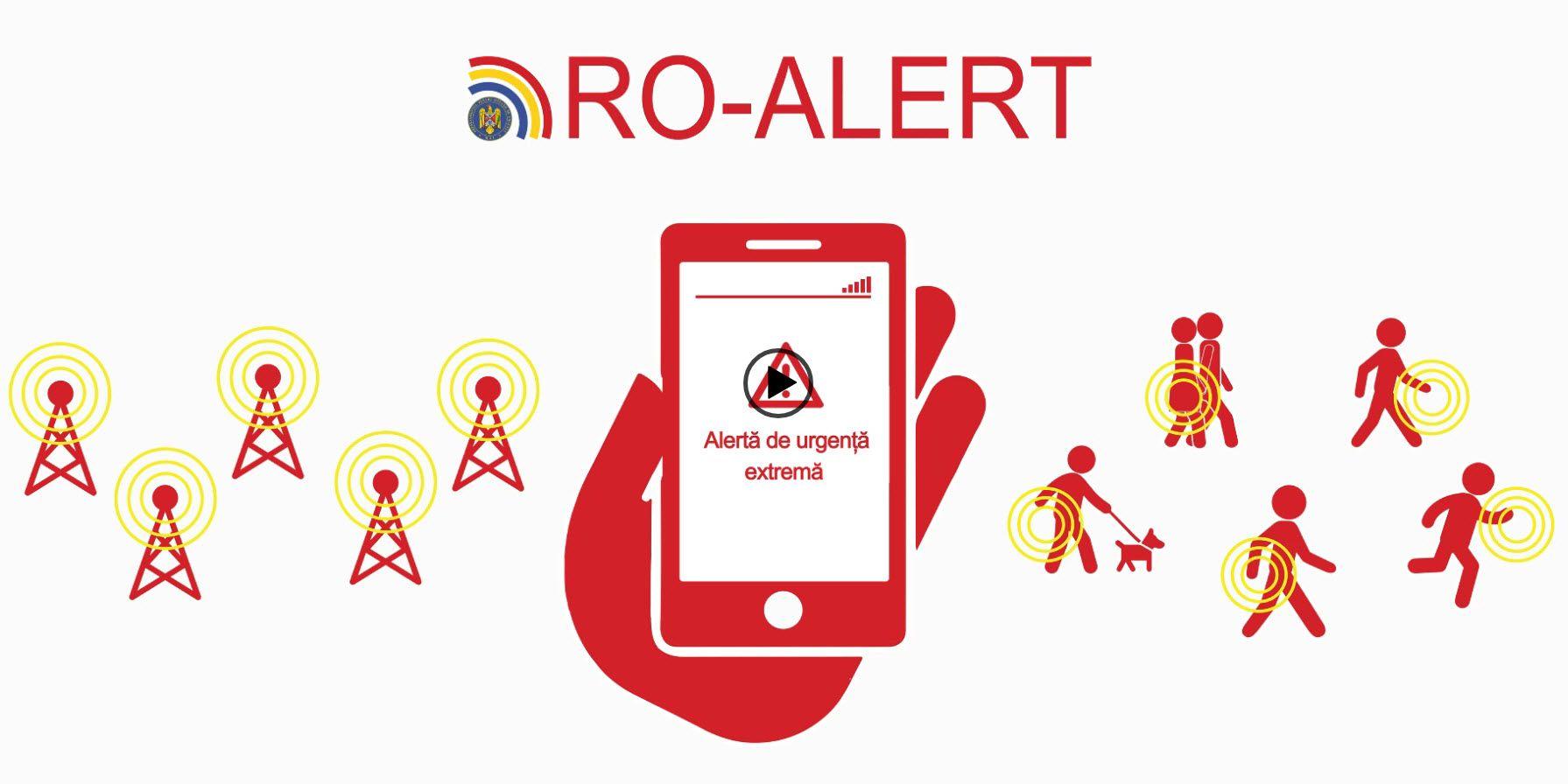 Siteul pentru situaţii de urgenţă ROALERT este de astăzi