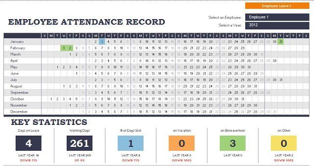 Raj Excel Excel Templates Free Download  Employee Attendanc - kpi spreadsheet template