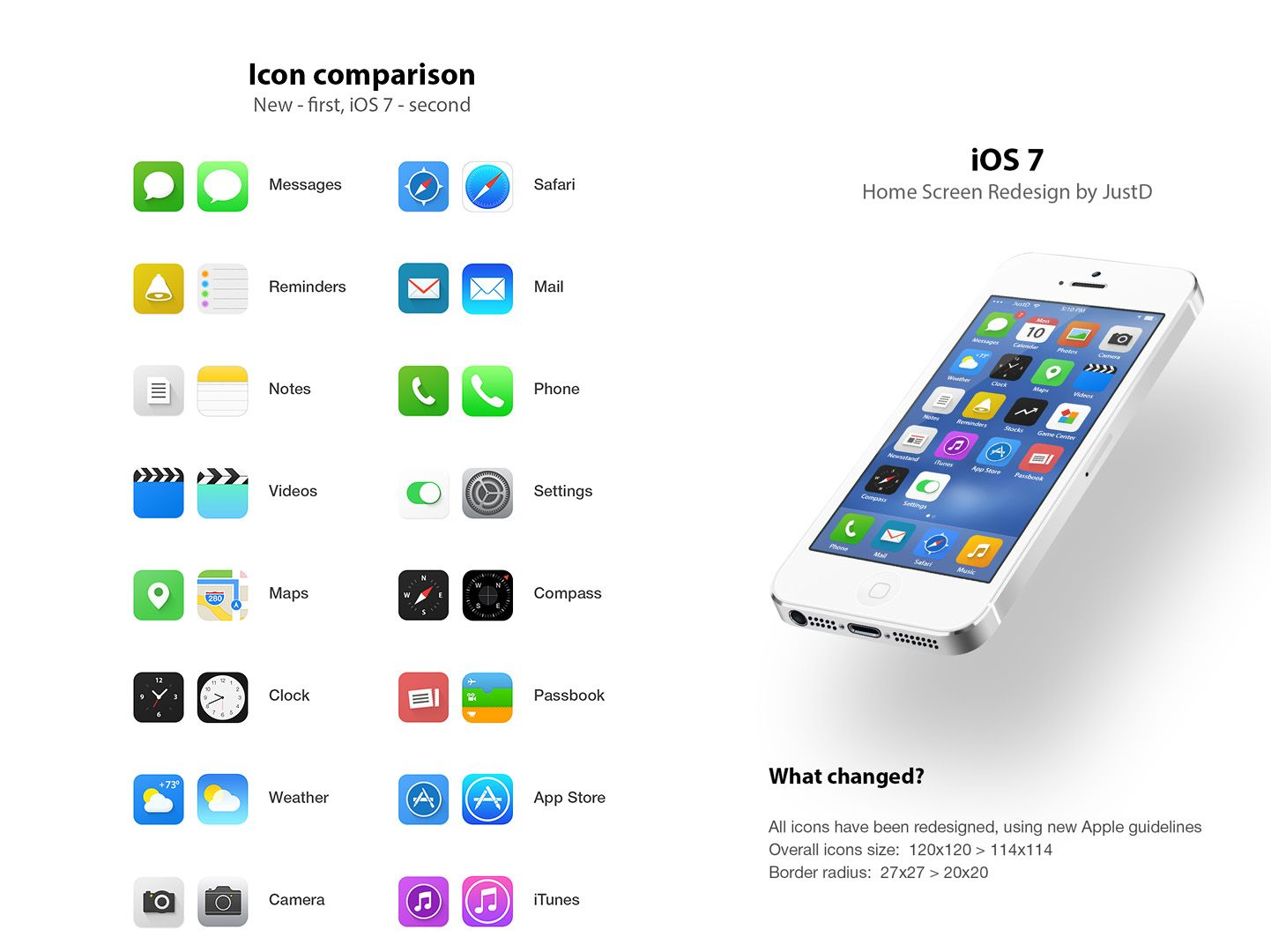Designers have spoken: redesigning iOS 7 | Ios icon and Design ...