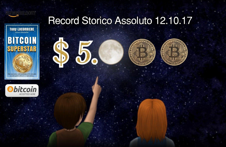 Bitcoin Superstar Celebra questa giornata storica augurando ai propri iscritti tanta opulenza nei mesi a venire