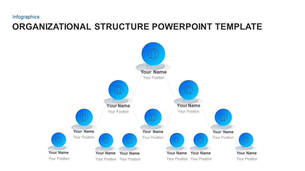 Organizational Structure Template Ppt For Powerpoint Keynote Organizational Structure Powerpoint Organizational