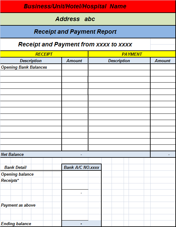 Advance Receipt And Payment Report Template Free Report Templates In 2021 Report Template Report Writing Templates
