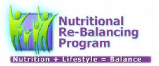 a little bit of this, a little bit of that: Nutritional Rebalancing #nutritionalrebalancing