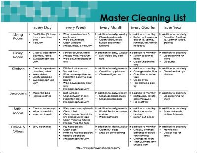 Get Free Daily Monthly And Even Yearly Cleaning Checklists