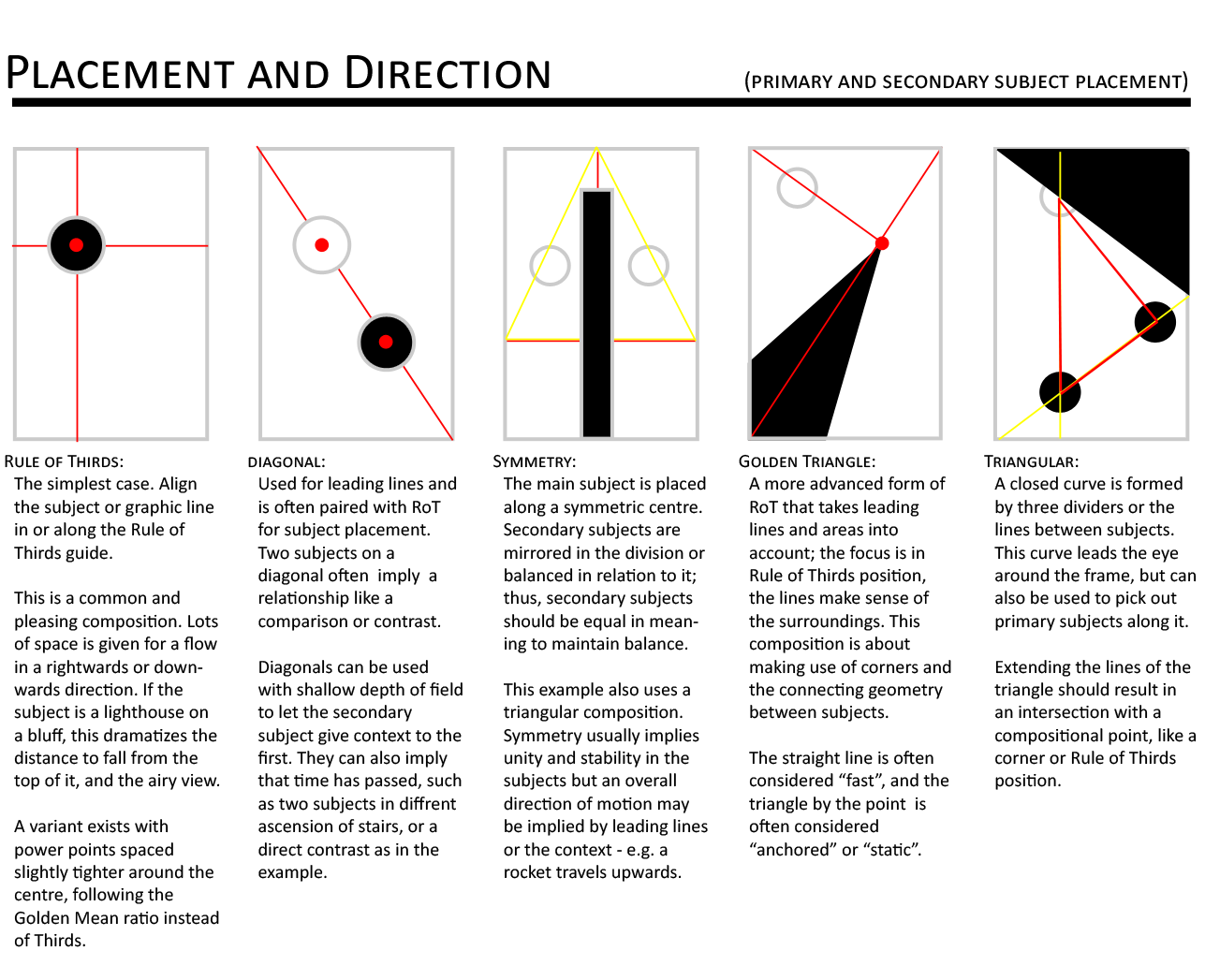 Camera Skills - A guide to Photographic Composition ...