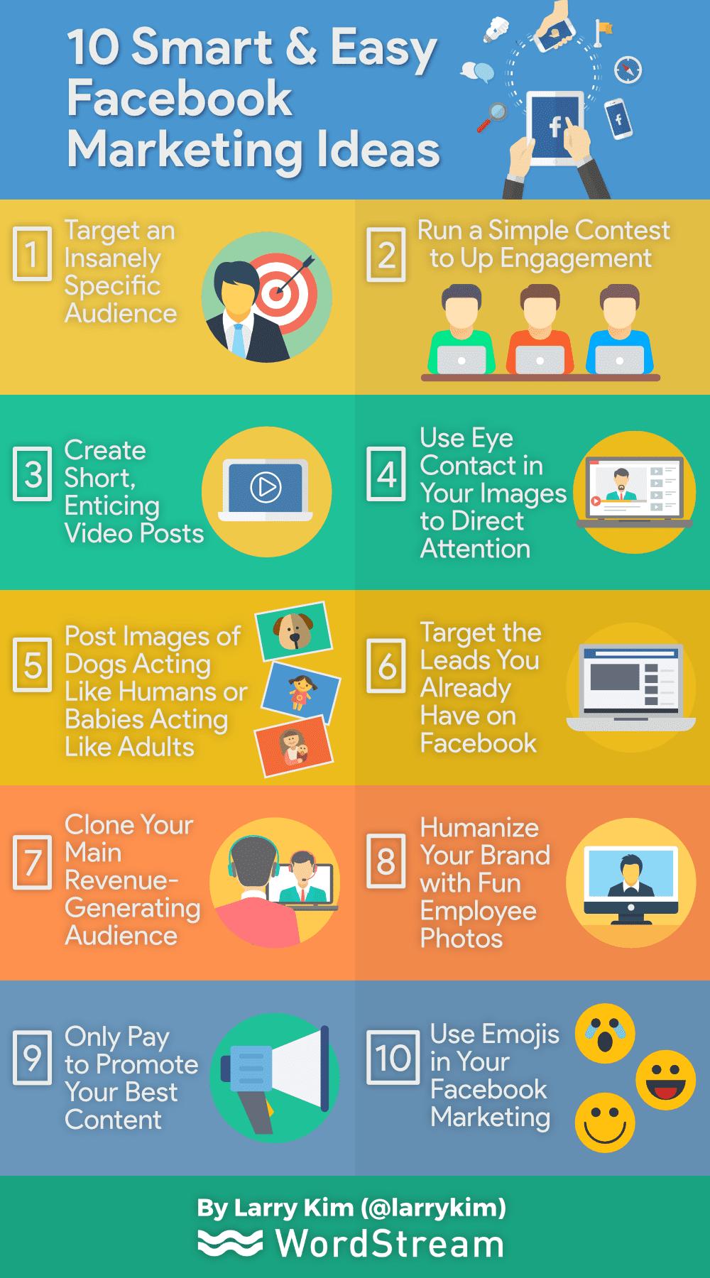 10 Smart Easy Facebook Marketing Ideas Infographic Facebook Marketing Facebook Content Social Media