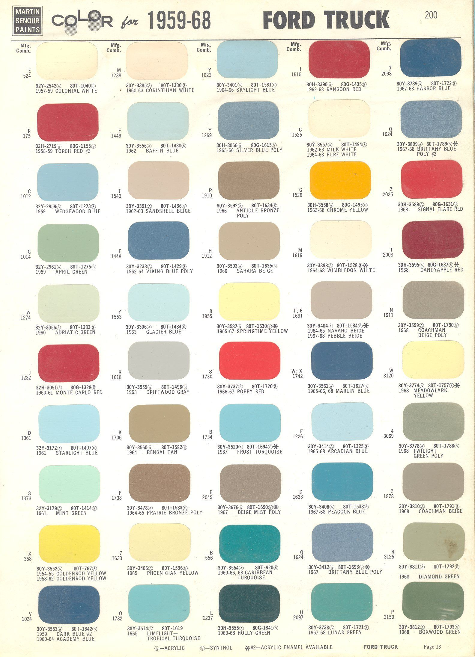 1968 Ford Color Chart | Color Chart for 1959 - 1968 Ford & Mercury