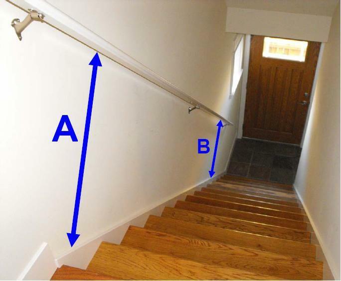 Stair Handrailings Stair Handrail Staircase Handrail