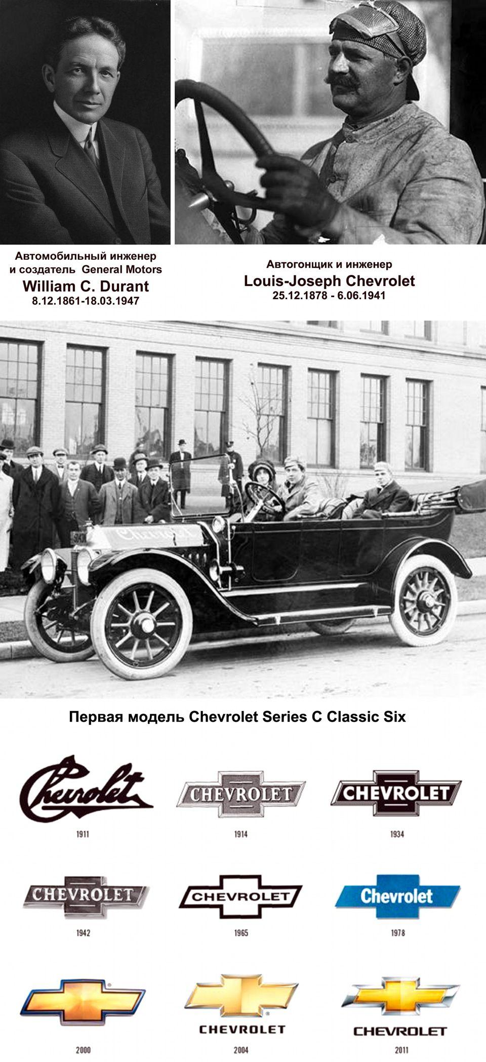 История автомобиля Chevrolet  72818726ee54f