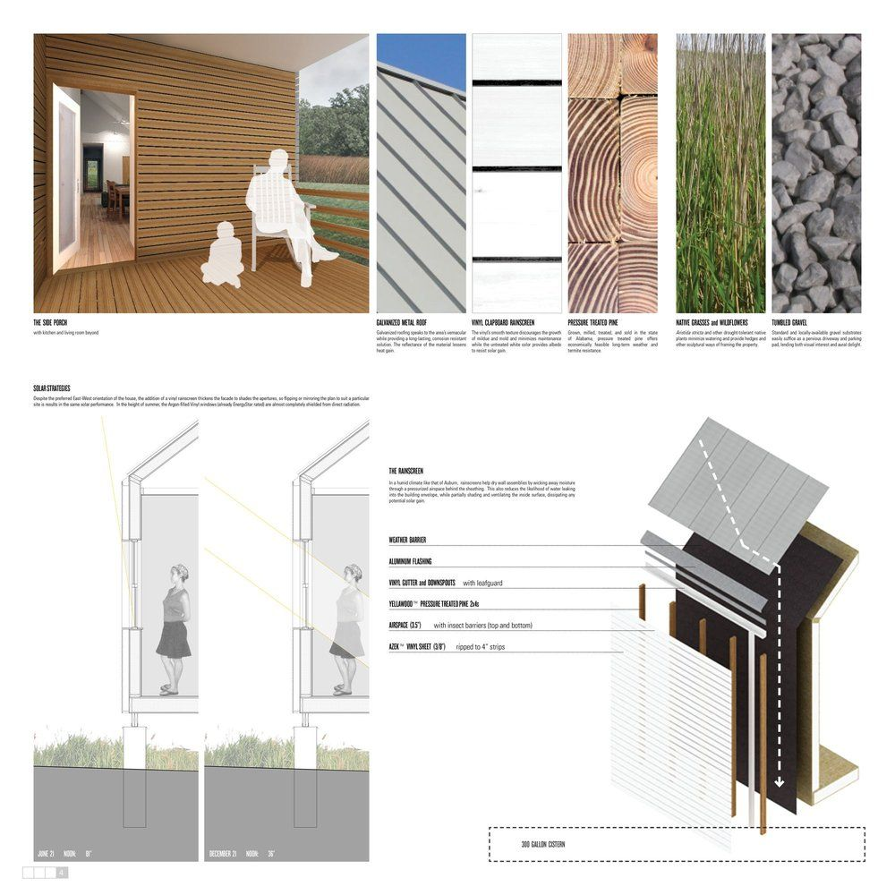 Gallery of Winners of Habitat for Humanity\'s Sustainable Home Design ...