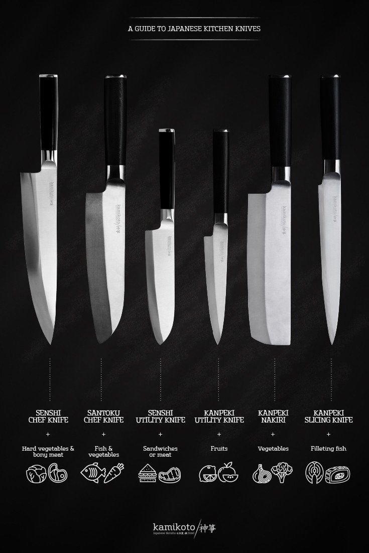 Get Your 83 Off Made To Order Kamikoto Japanese Steel Knives Set Now Kamikoto Knives Are Made From High Qua Kitchen Knives Japanese Kitchen Knives Chef Knife