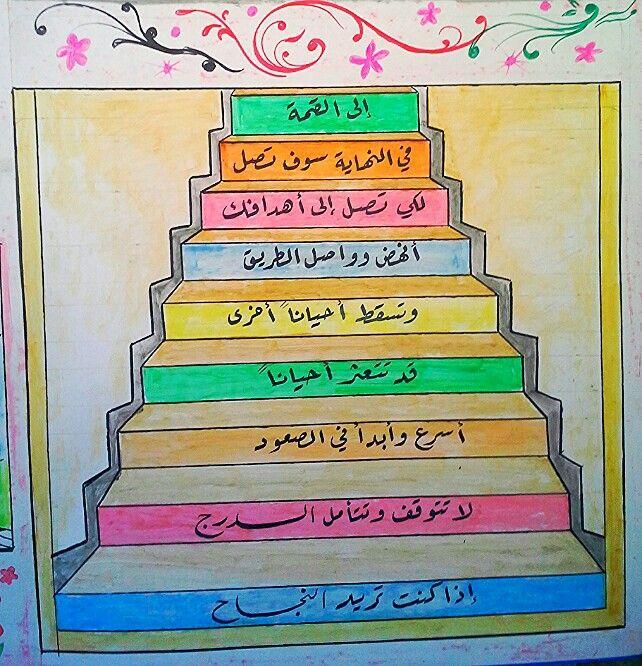 اذا اردت النجاح فلا تتوقف ولا تيأس ففي النهاية ستصل نحو القمه Learn Arabic Language Teach Arabic School Photos