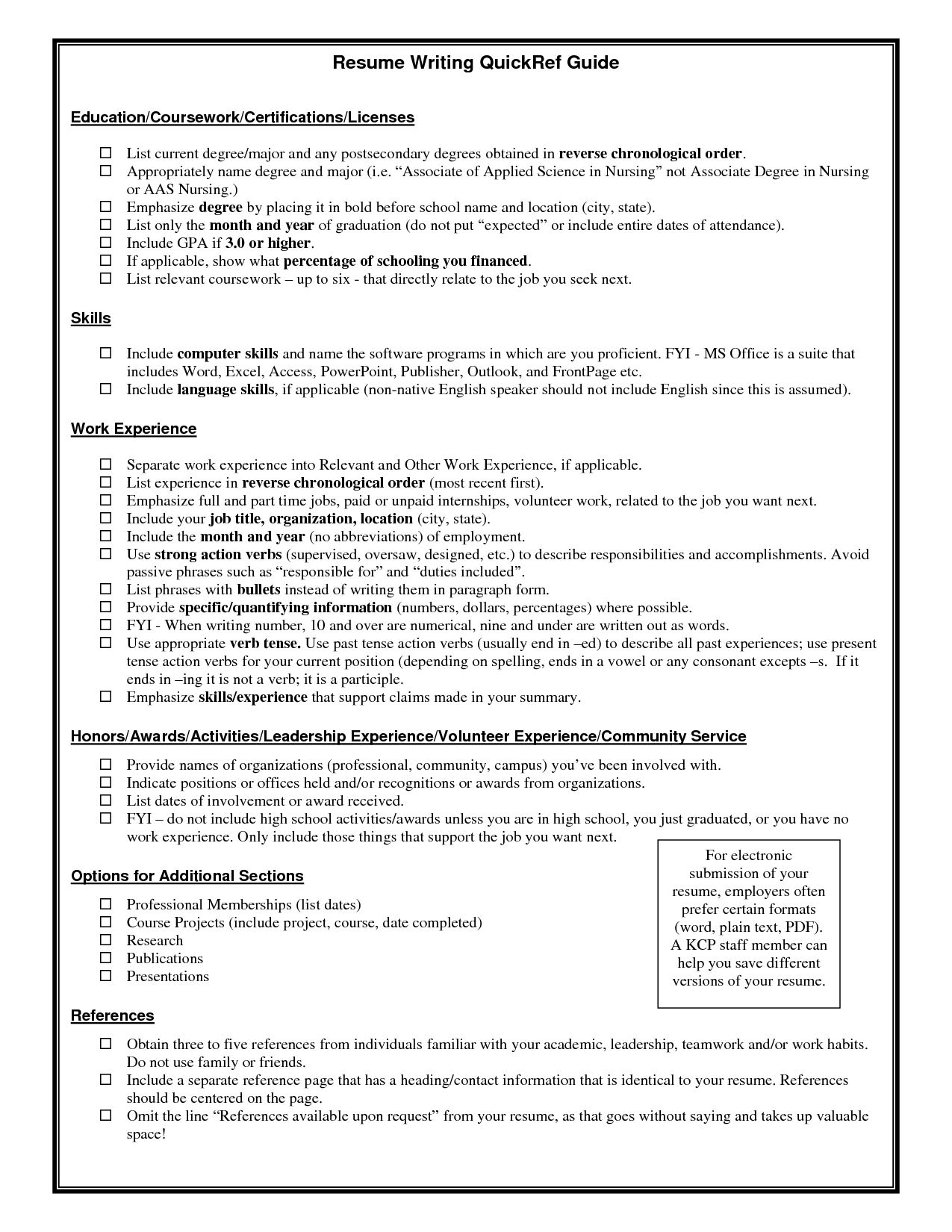 Resume references format upon request