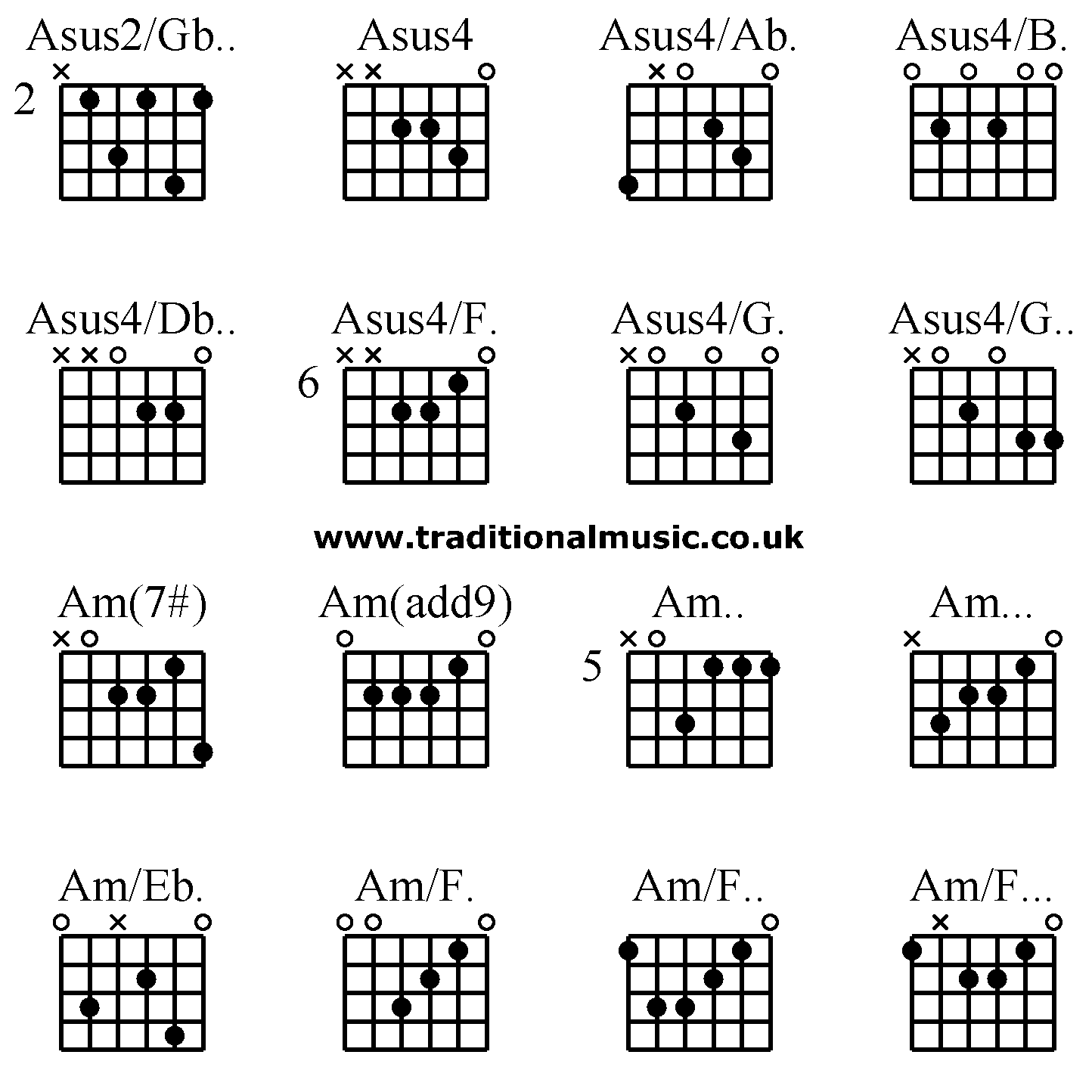 Advanced guitar chords: Asus2/Gb.. Asus4 Asus4/Ab. Asus4/B