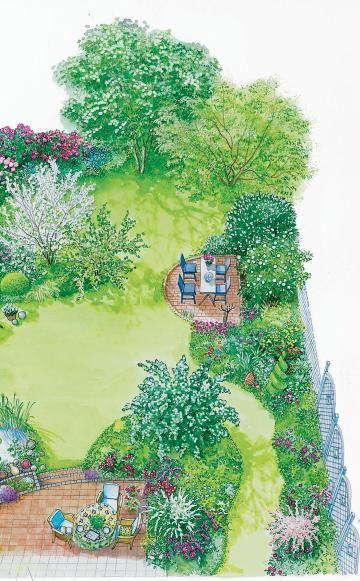 Gestaltungstipps für ein immerblühendes Beet Gärten Pinterest - reihenhausgarten vorher nachher