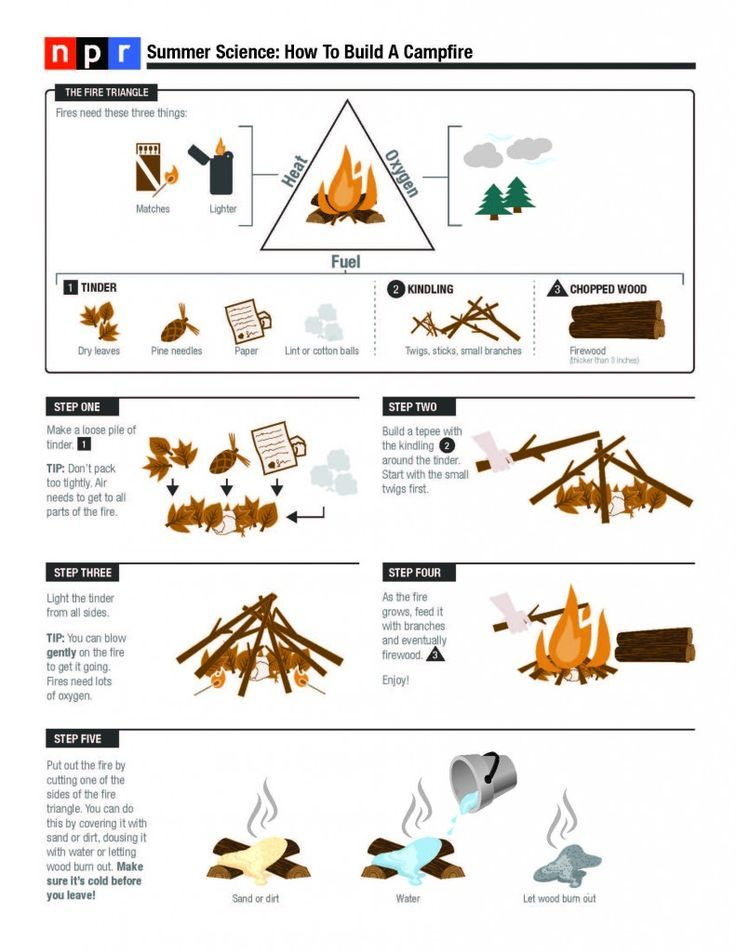 Teaching Girl Scout To Build A Campfire Printout  Google Search
