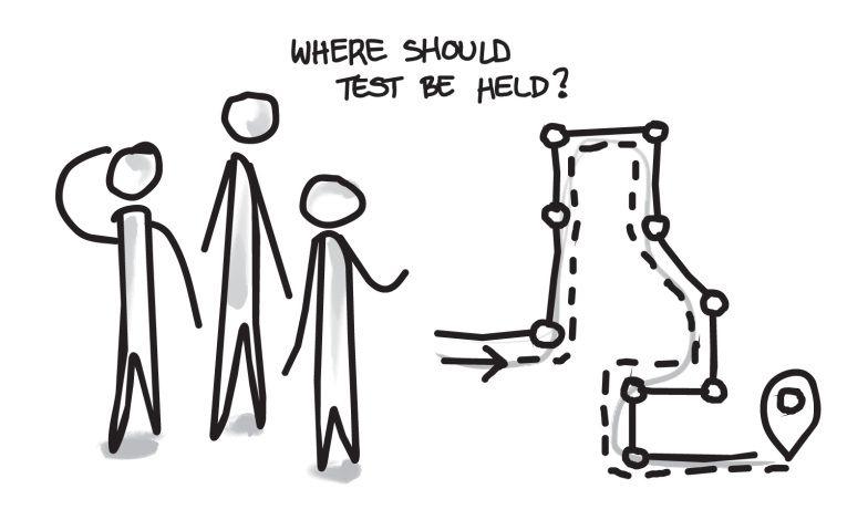 Usability: Where should the tests be held? (Dengan gambar)