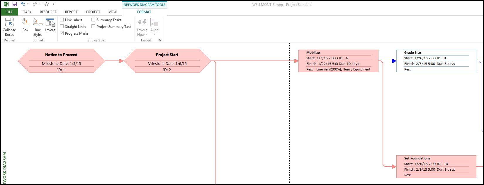 21 Auto Project Management Network Diagram Template Samples Bookingritzcarlton Info Template Design Activity Diagram Templates