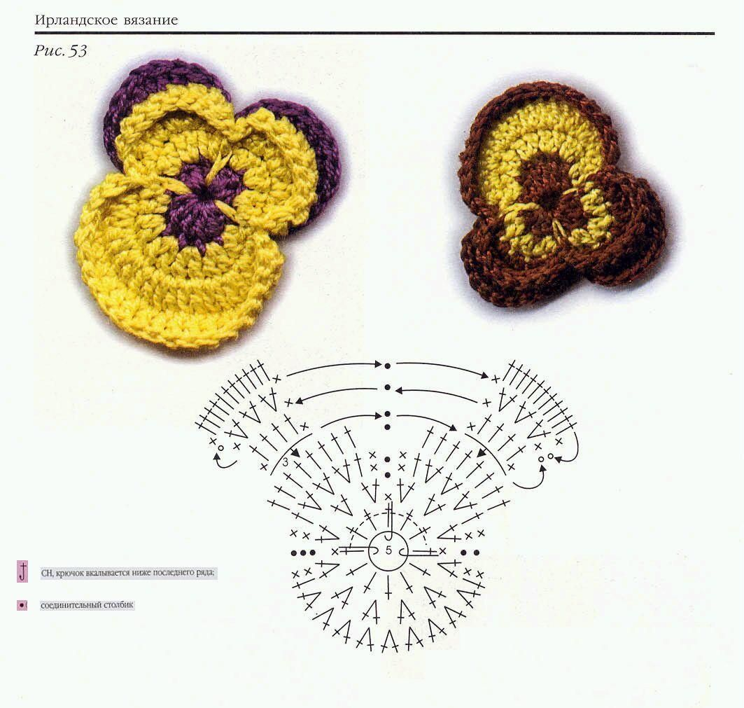 Tejidos a crochet de pensamientos | Crochet