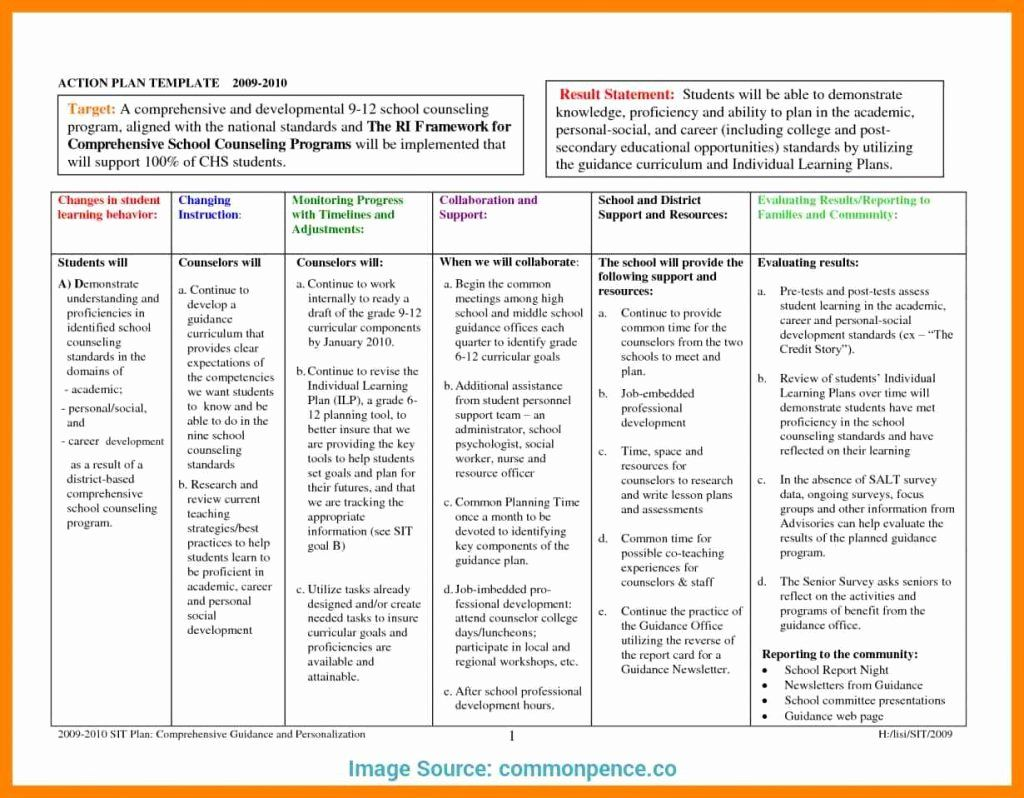 Personalized Learning Plan Template Fresh Individual Personal Development Pl Personalized Learning Plan Business Development Plan Simple Business Plan Template