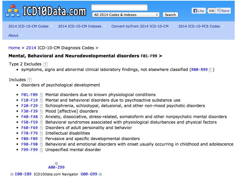 ICD-10 Diagnostic Codes: Psychiatric / Mental Health