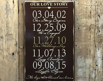 Our love story family date sign important date sign th