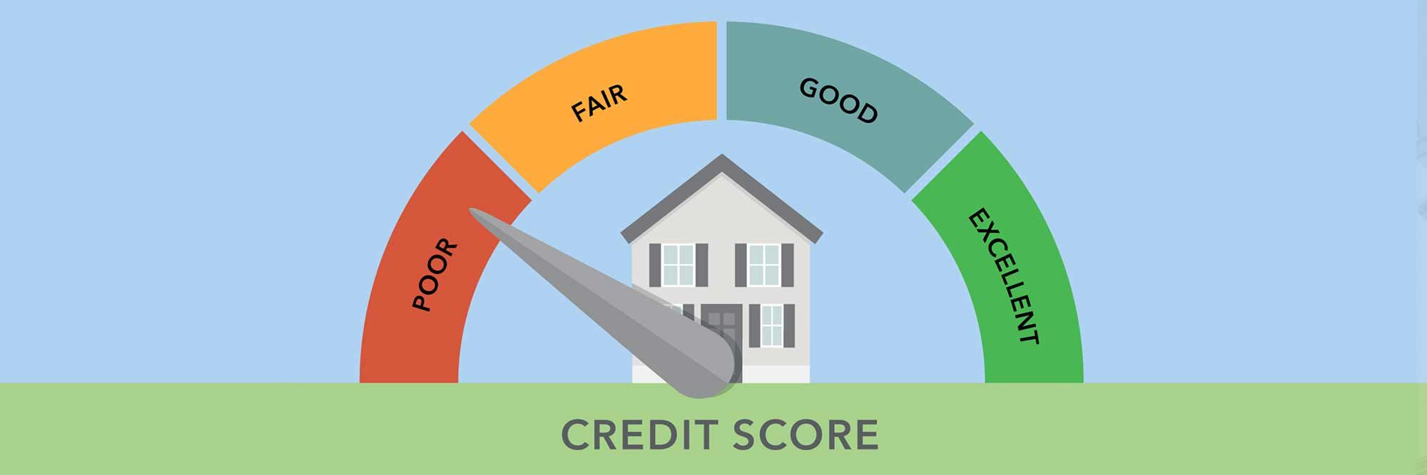 How Civilscore Impact Your Loans Emis Improve Credit Score Improve Credit Financial Firm