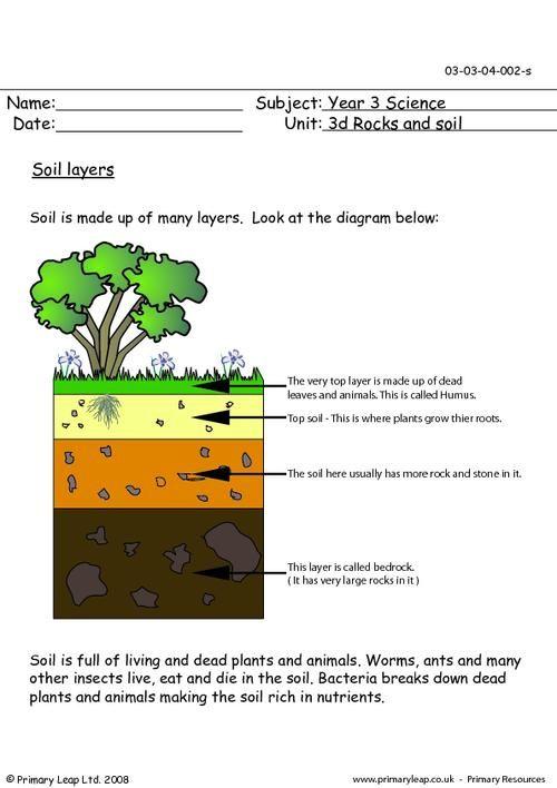 PrimaryLeap.co.uk - Soil layers Worksheet | Science | Pinterest ...