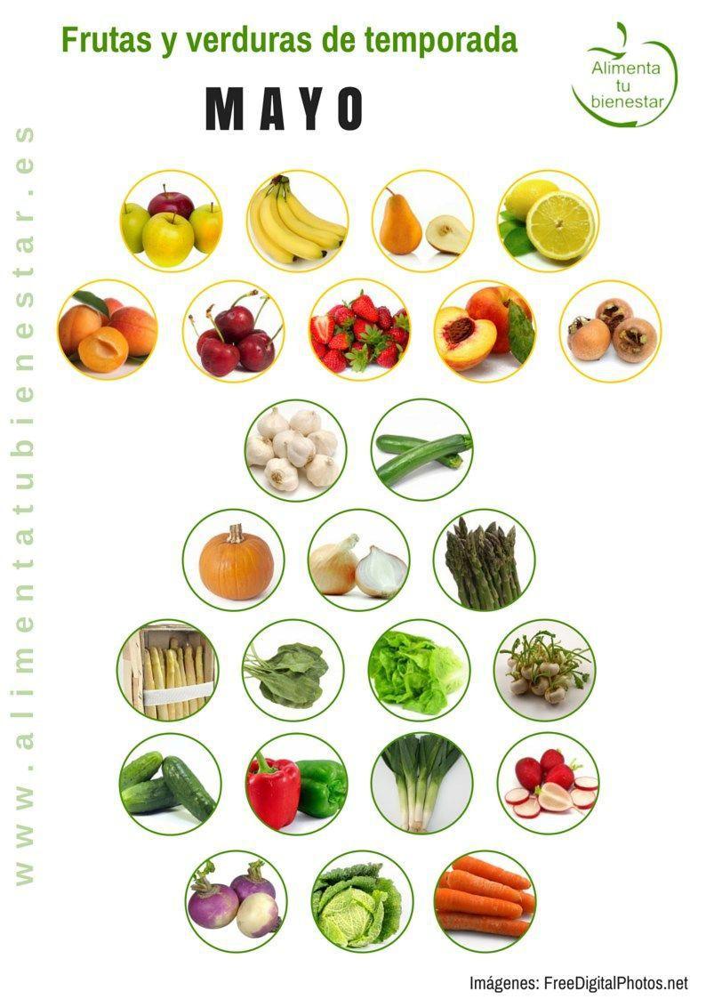 Descarga aqu el calendario de frutas y verduras de - Semillas de frutas y verduras ...