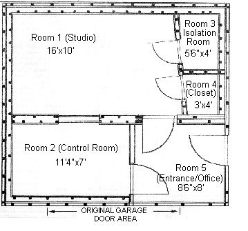 Building Your Cottage Recording Studio By Robert Dennis Includes Fairly Complete Plans On M Music Studio Room Recording Studio Design Studio Floor Plans