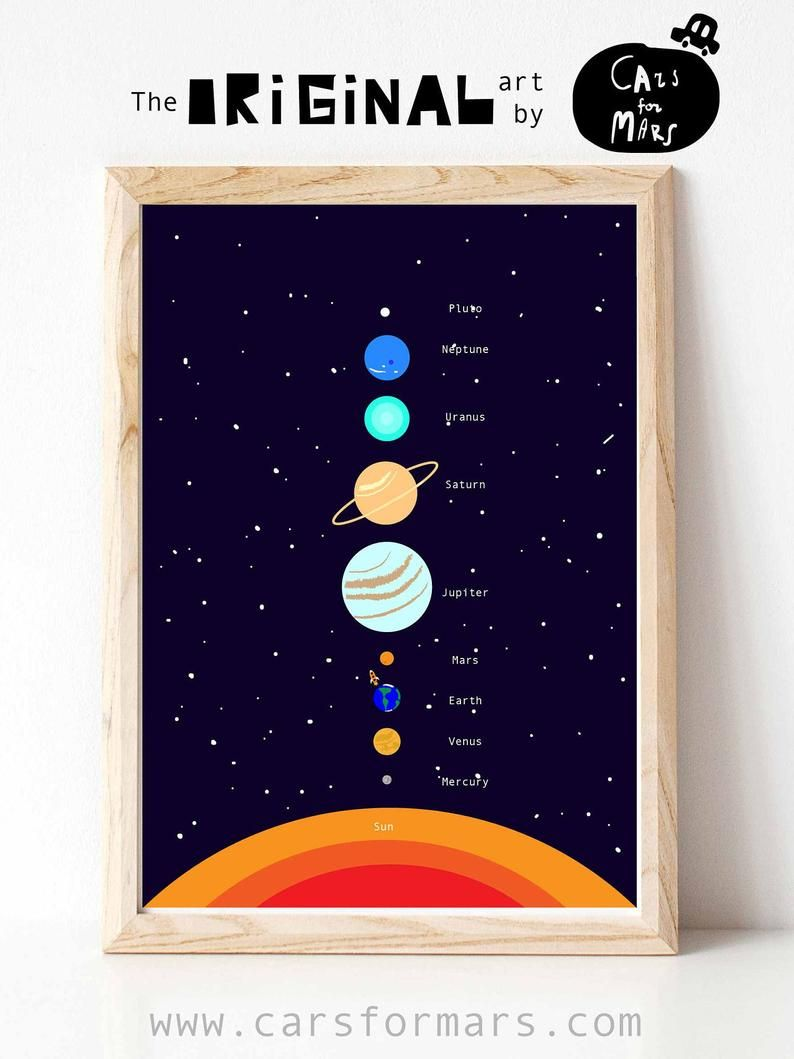 Set Of 3 Space Prints Featuring Solar System Wall Art For Etsy Toddler Boy Room Decor Space Themed Nursery Solar System Art Solar system bathroom decor