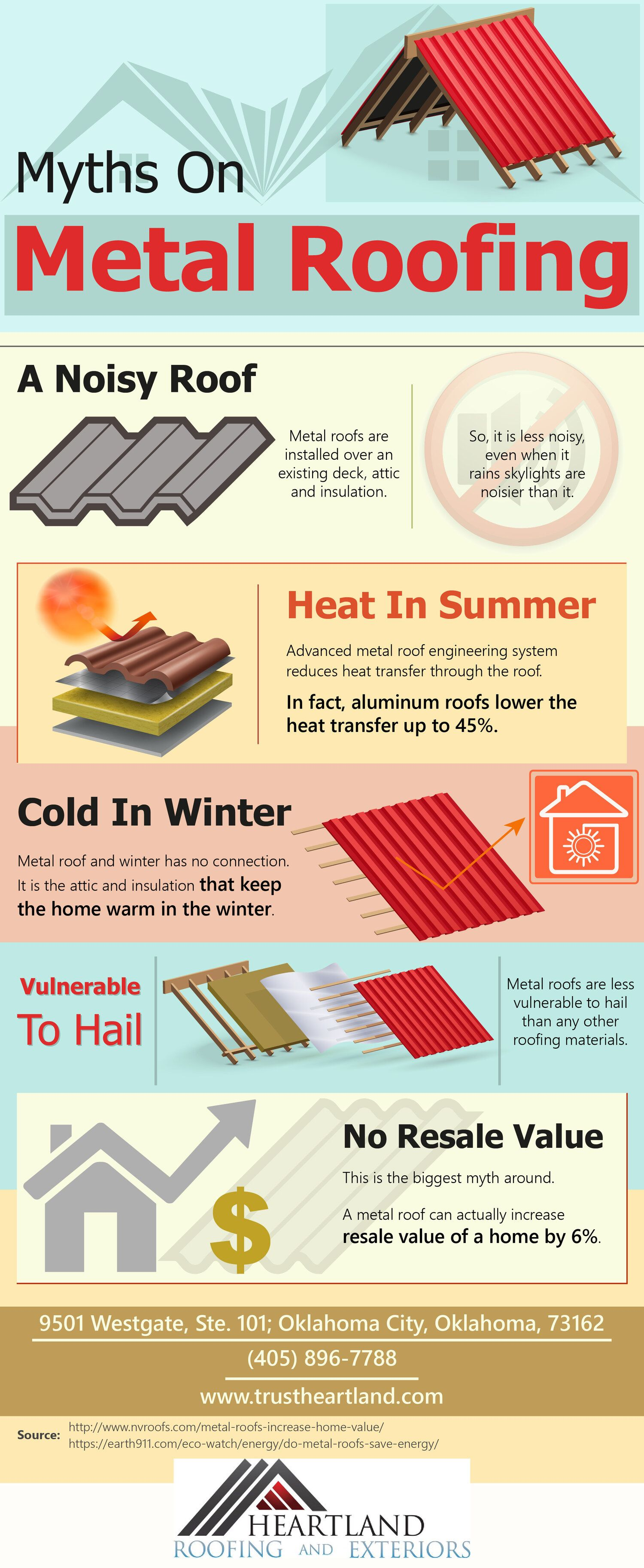 Myths On Metal Roofing Metal Roof Roofing Commercial Roofing