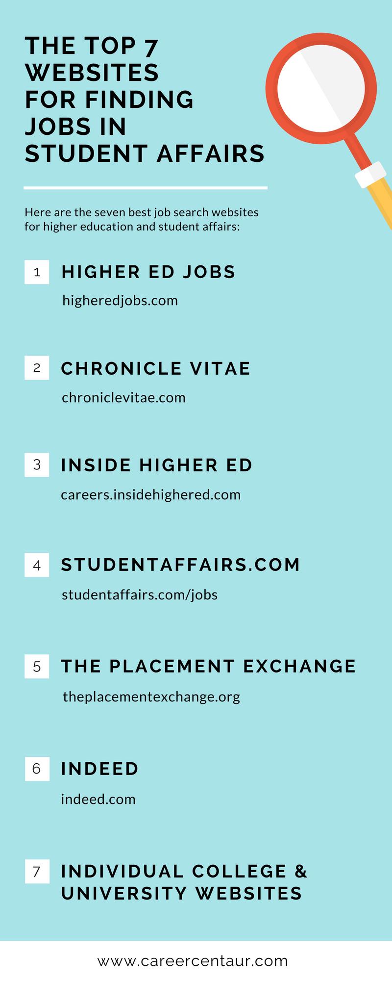 top job search sites