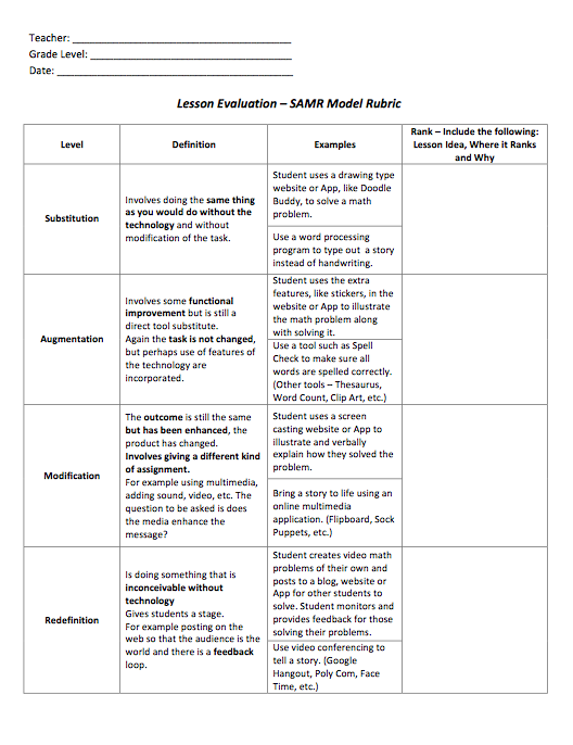 Midway Isd Samr Model Evaluation Form HttpWwwMidwayisdOrg
