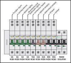 consumer unit wiring 17th edition cu wiring pinterest rh pinterest com Socket Wiring Diagram Current Transformer Wiring Diagram