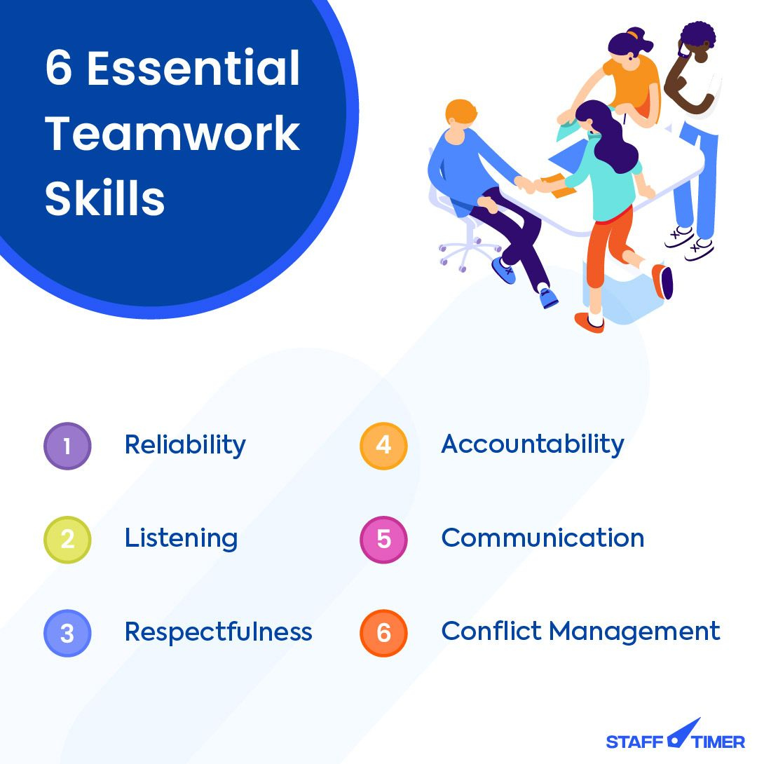 7 Teamwork Skills You Need To Boost Your Career Growth