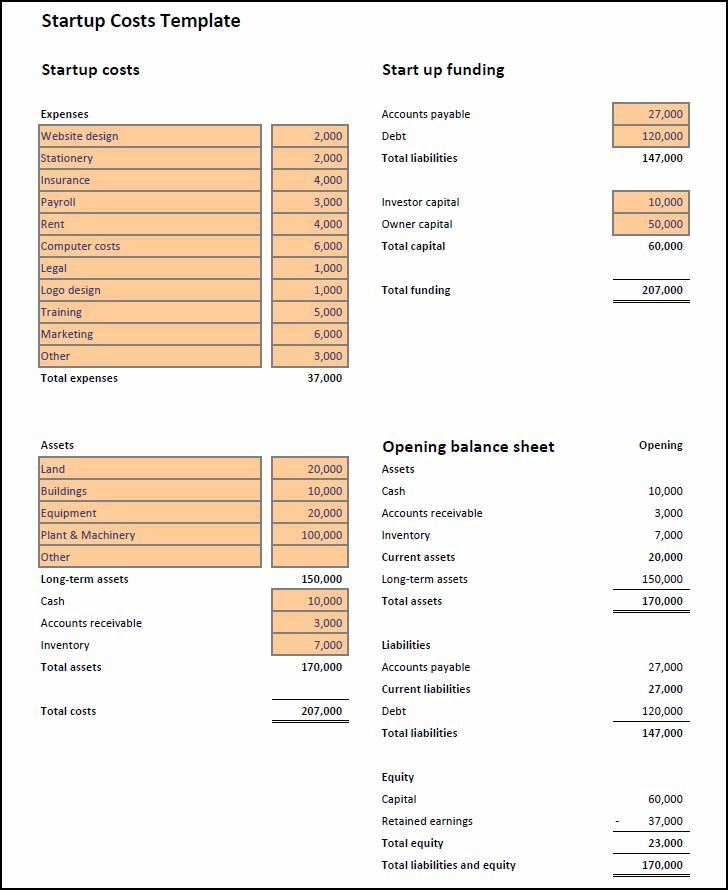 Start Up Costs Calculator Template  Calculator Balance Sheet And