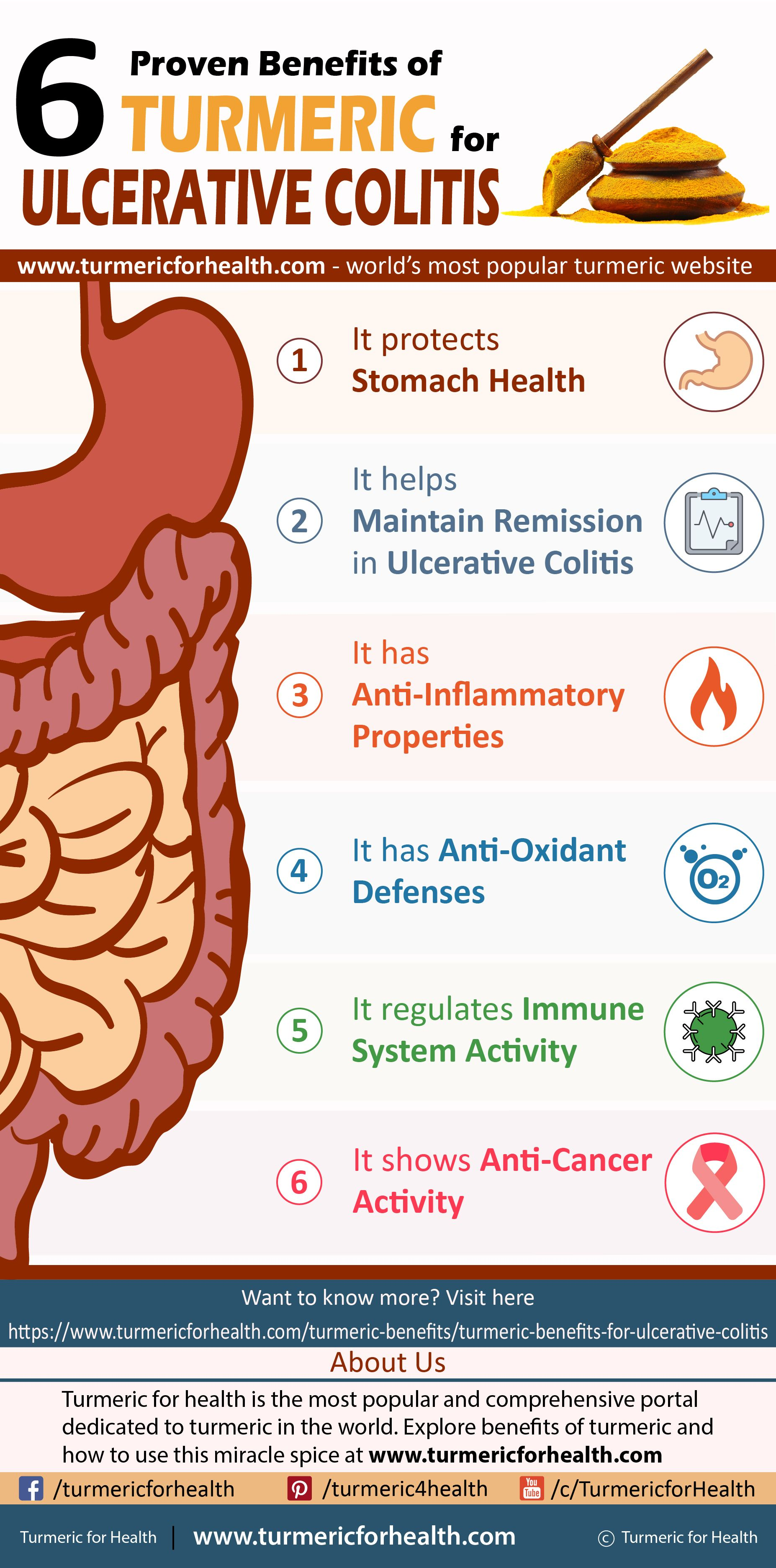 anti-colitis effects of curcumin