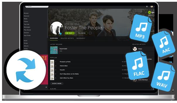 banner Spotify or apple music, Netflix videos, Music