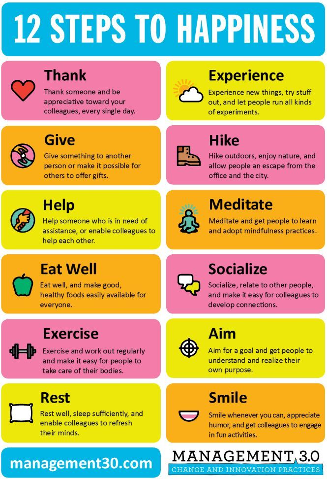 The 12 Steps to Happiness That You Create (Infographic)