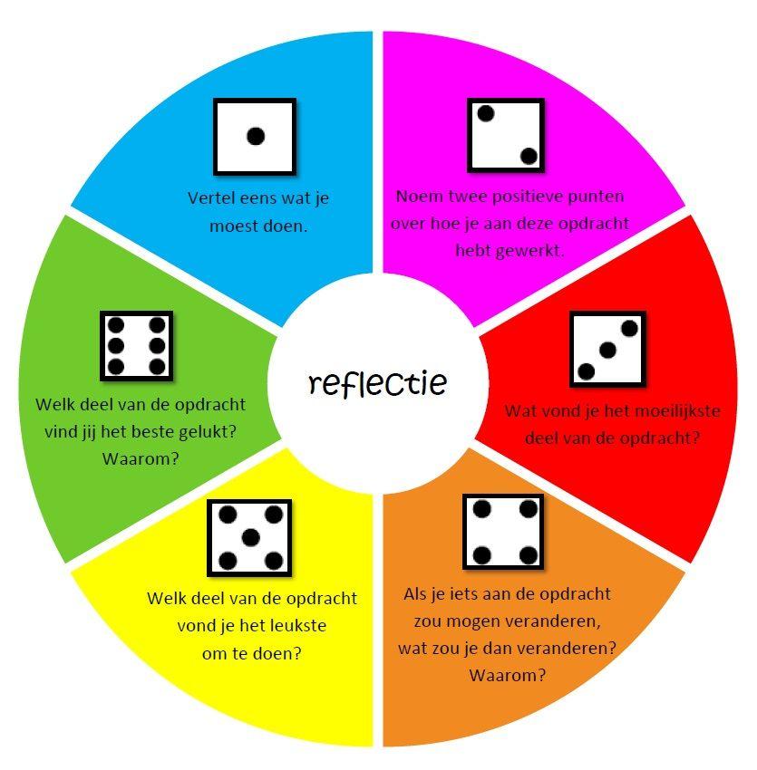 Goede Reflectie cirkel | Onderwijs, Lesgeven aan kinderen, School begint GT-17