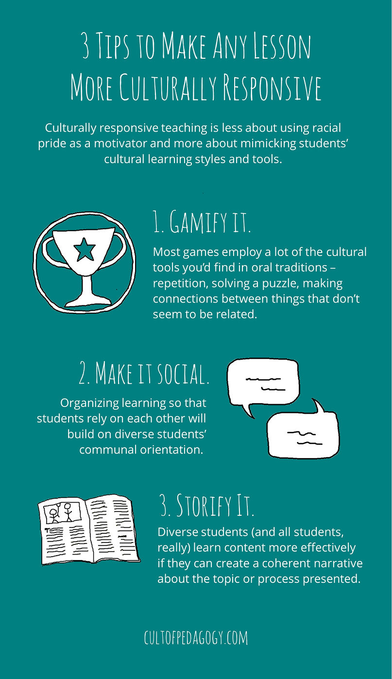 3 Tips Make Lesson Culturally Responsive
