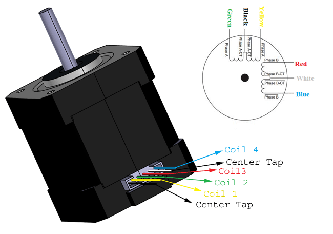 long s stepper motor wiring diagram  deutz engine wiring