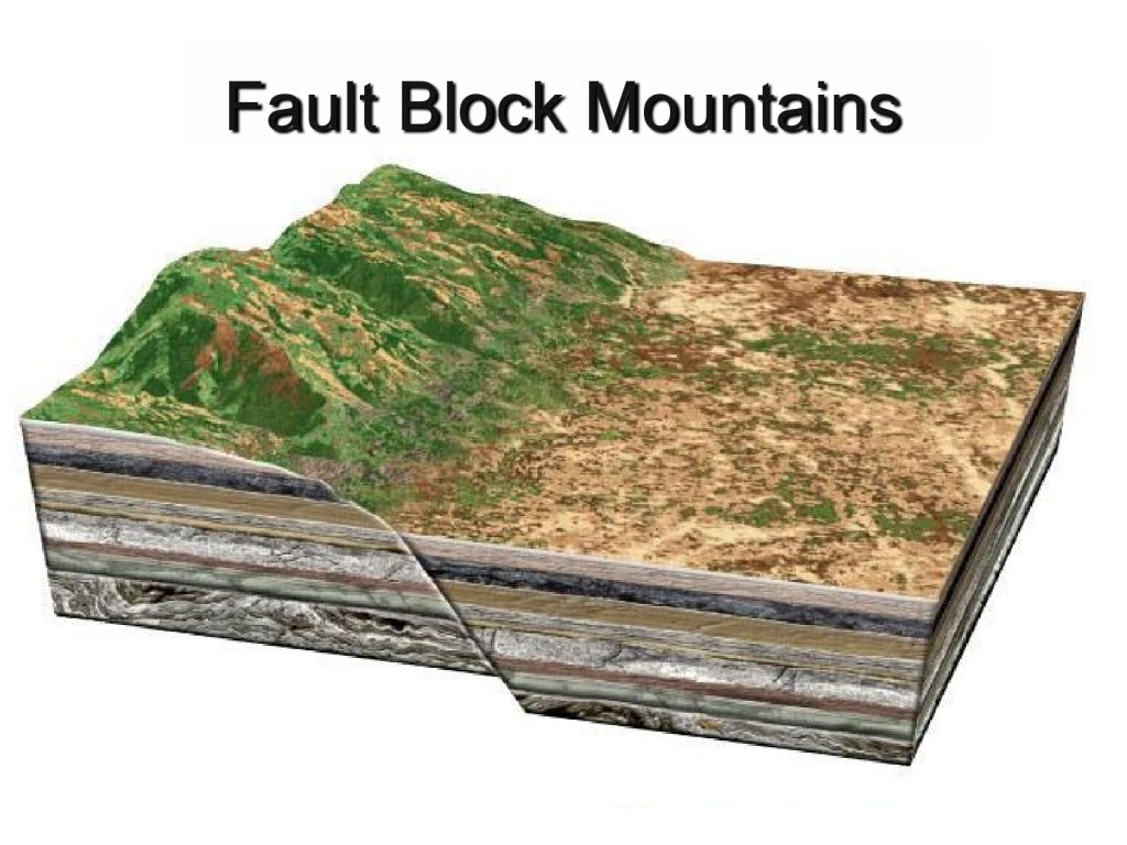 Seafloor Spreading And Mountain Building Lecture 2 Pptx