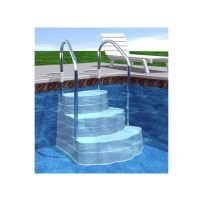Steps Pool Steps In Ground Pools Pool Ladder