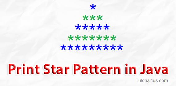 Java Program To Print Star Pattern Star Patterns Java Tutorial